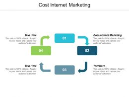 Cost Internet Marketing Ppt Powerpoint Presentation Summary Graphics Download Cpb