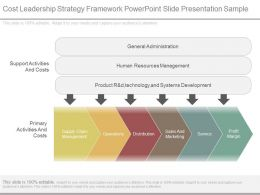 Cost Leadership Strategy Framework Powerpoint Slide Presentation Sample