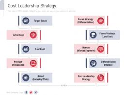Cost Leadership Strategy New Service Initiation Plan Ppt Background