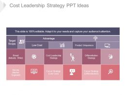 Cost Leadership Strategy Ppt Ideas