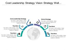 Cost Leadership Strategy Vision Strategy Well Performing Brands