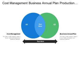 Cost Management Business Annual Plan Production Staffing Plan