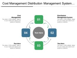 Cost Management Distribution Management System Workforce Planning Executive Management Cpb