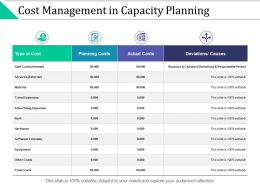 Cost Management In Capacity Planning Equipment Deviations Ppt Powerpoint Slides Show
