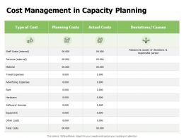 Cost Management In Capacity Planning Ppt Powerpoint Model