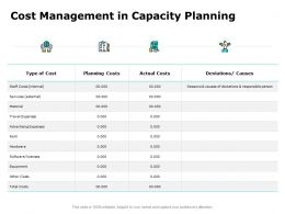 Cost Management In Capacity Planning Ppt Powerpoint Presentation File