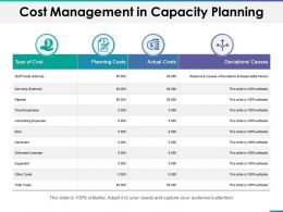Cost Management In Capacity Planning Ppt Summary Good
