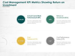 Cost Management KPI Metrics Showing Return On Investment Ppt Gallery