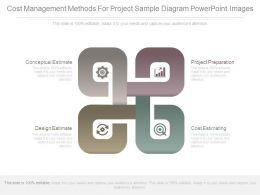 Cost Management Methods For Project Sample Diagram Powerpoint Images