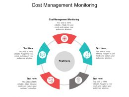 Cost Management Monitoring Ppt Powerpoint Presentation File Brochure Cpb