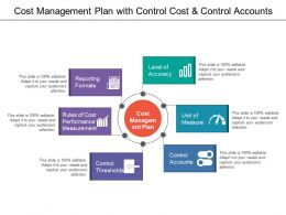 Cost Management Plan With Control Cost And Control Accounts