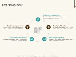 Cost Management Ppt Powerpoint Presentation Inspiration Graphics