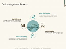 Cost Management Process Ppt Powerpoint Presentation Layouts Tips