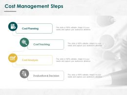 Cost Management Steps Ppt Powerpoint Presentation Inspiration Designs