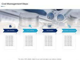 Cost Management Steps Ppt Powerpoint Presentation Layouts