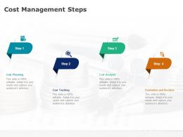 Cost Management Steps Technology Ppt Powerpoint Presentation Infographics Portfolio