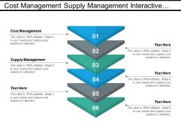 cost_management_supply_management_interactive_marketing_customer_relationship_cpb_Slide01