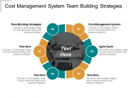 Cost Management System Team Building Strategies Agile Cycle Cpb