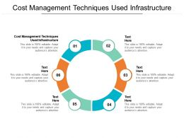 Cost Management Techniques Used Infrastructure Ppt Powerpoint Presentation Model Graphics Design Cpb