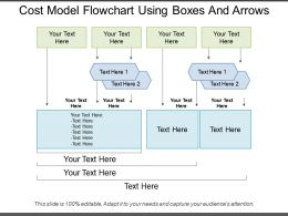 Cost Model Flowchart Using Boxes And Arrows