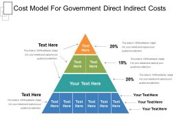 Cost Model For Government Direct Indirect Costs