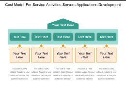 Cost Model For Service Activities Servers Applications Development