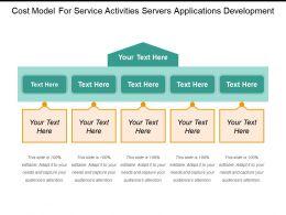 Cost Model For Service Activities Servers Applications Development