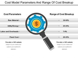 Cost Model Parameters And Range Of Cost Breakup
