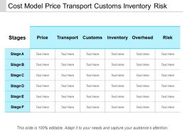 Cost Model Price Transport Customs Inventory Risk