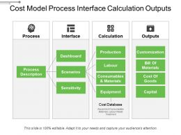 Cost Model Process Interface Calculation Outputs