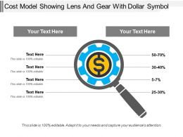 Cost Model Showing Lens And Gear With Dollar Symbol