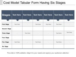 Cost Model Tabular Form Having Six Stages