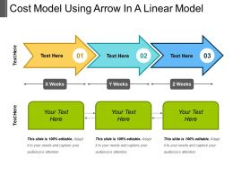 Cost Model Using Arrow In A Linear Model