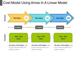 Cost Model Using Arrow In A Linear Model