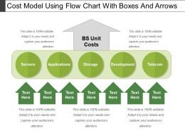 Cost Model Using Flow Chart With Boxes And Arrows