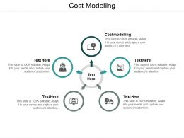 Cost Modeling Ppt Powerpoint Presentation Layouts Mockup Cpb