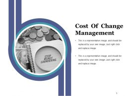 Cost Of Change Management Ppt Sample Download
