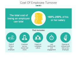 Cost Of Employee Turnover Powerpoint Slide Designs Download