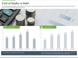 Cost Of Equity Vs Debt Ppt Powerpoint Presentation Professional Design Ideas