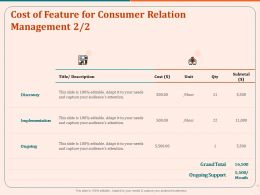 Cost Of Feature For Consumer Relation Management Discovery Ppt Gallery
