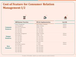 Cost Of Feature For Consumer Relation Management Implementation Ppt Gallery