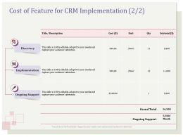 Cost Of Feature For CRM Implementation Discovery Ppt Example File