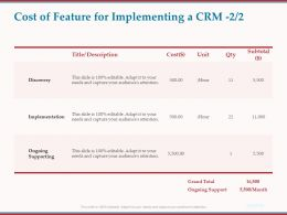 Cost Of Feature For Implementing A CRM Discovery Ppt Powerpoint Presentation Icon