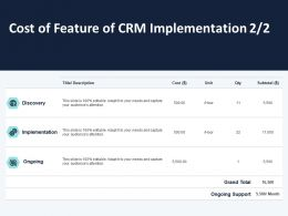 Cost Of Feature Of CRM Implementation Ppt Powerpoint Presentation Topics