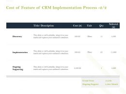 Cost Of Feature Of CRM Implementation Process Ppt Powerpoint Presentation Portfolio