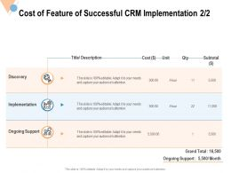 Cost Of Feature Of Successful CRM Implementation Support Ppt Powerpoint Presentation File