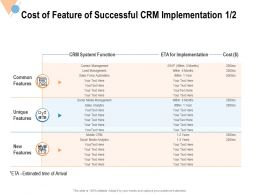 Cost Of Feature Of Successful CRM Implementation System Ppt Powerpoint File Diagrams