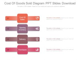 Cost Of Goods Sold Diagram Ppt Slides Download