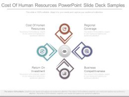 Cost Of Human Resources Powerpoint Slide Deck Samples
