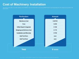 Cost Of Machinery Installation Repair Upgrade Ppt Powerpoint Presentation Pictures